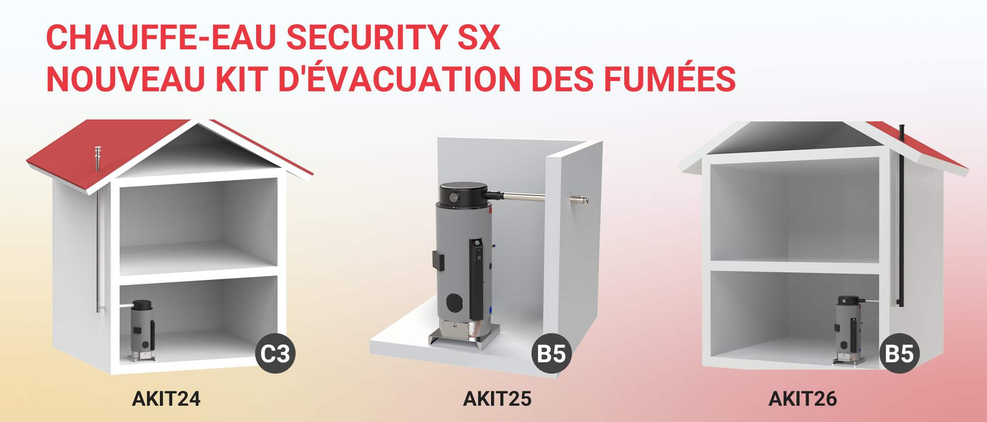 Flue Kits Security SX