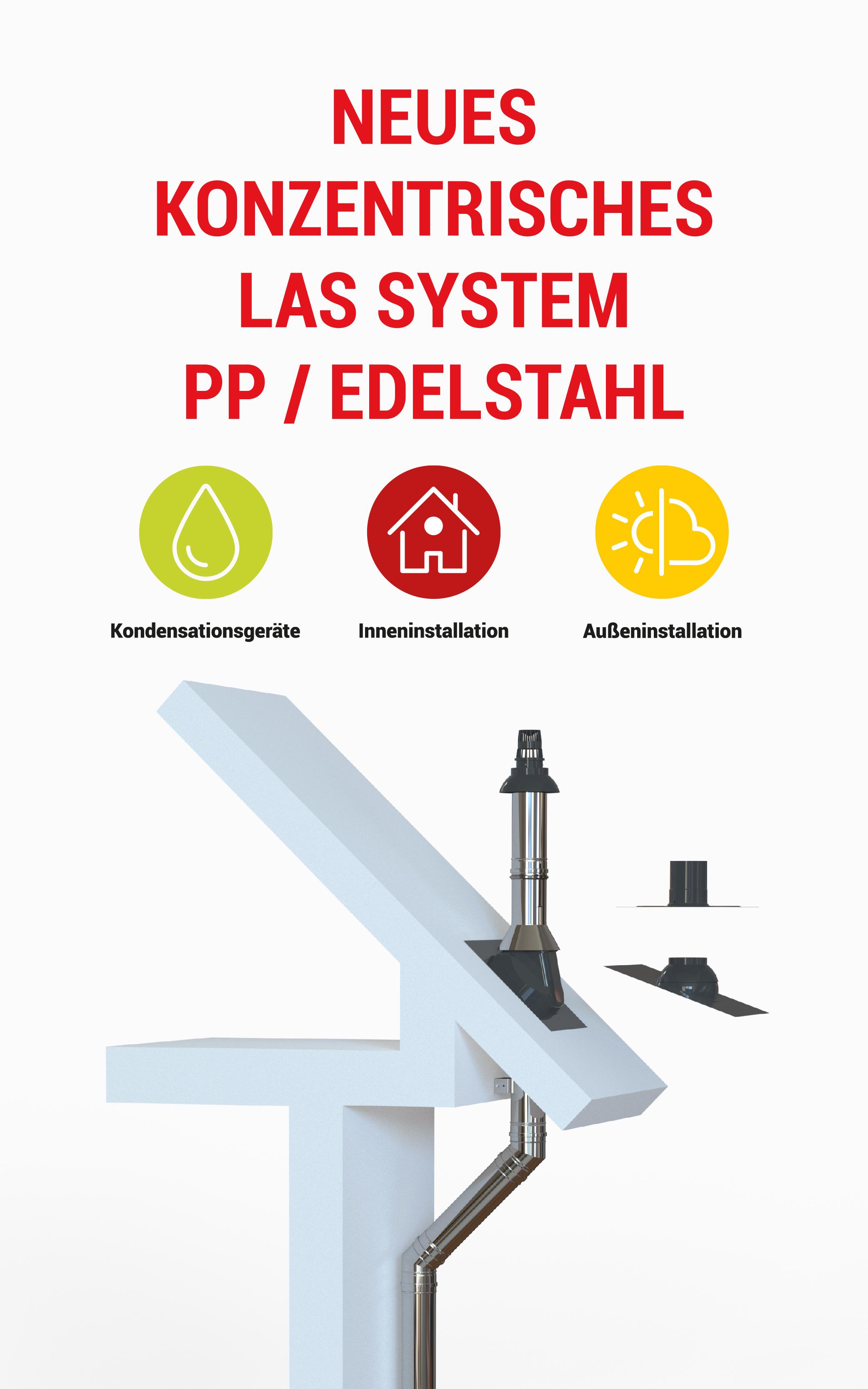 NEUES KONZENTRISCHES LAS SYSTEM PP / EDELSTAHL